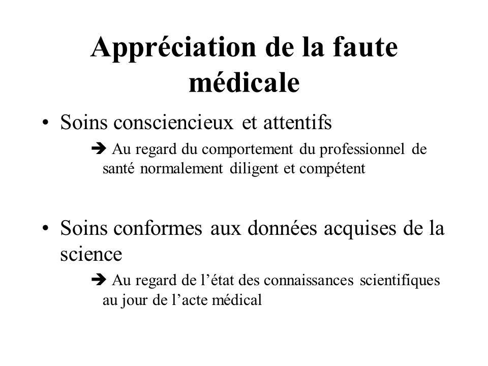 Appréciation de la faute médicale