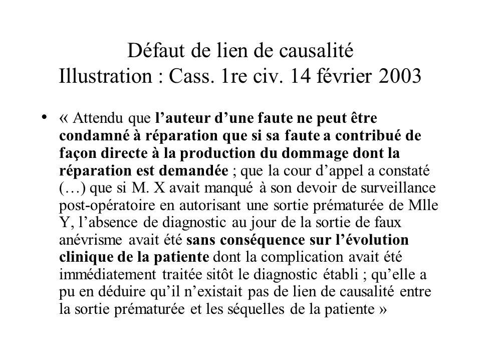 Défaut de lien de causalité Illustration : Cass. 1re civ