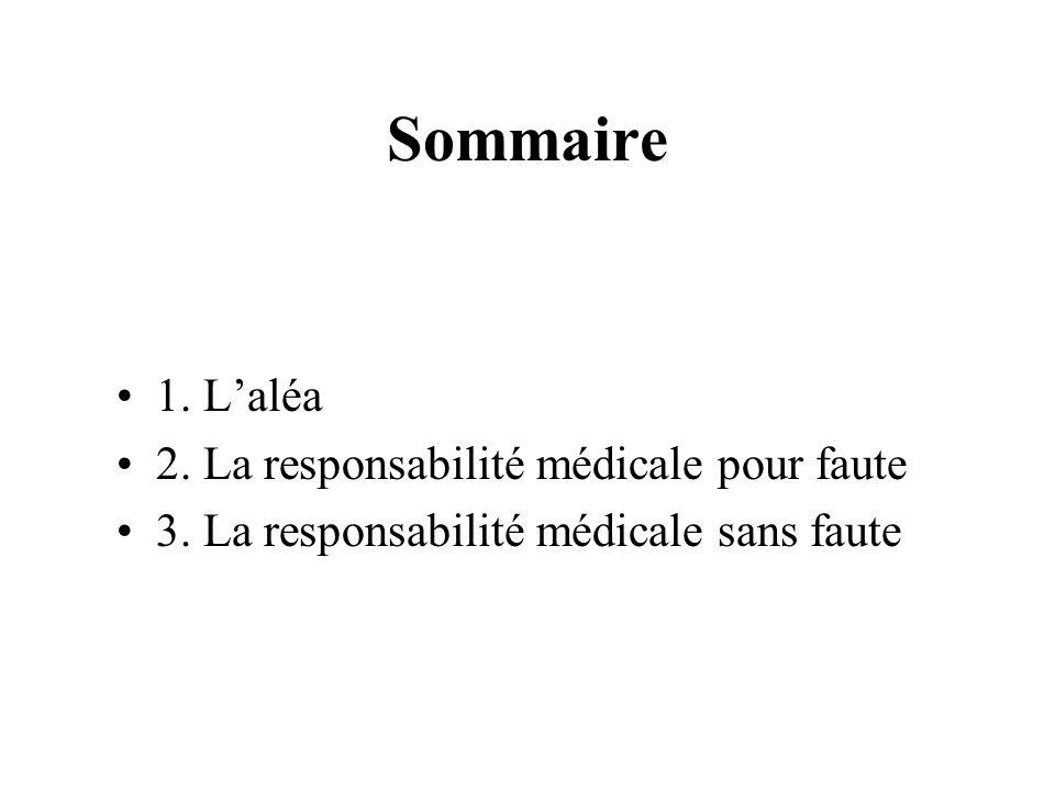 Sommaire 1. L'aléa 2. La responsabilité médicale pour faute