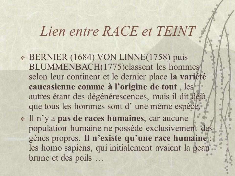 Lien entre RACE et TEINT
