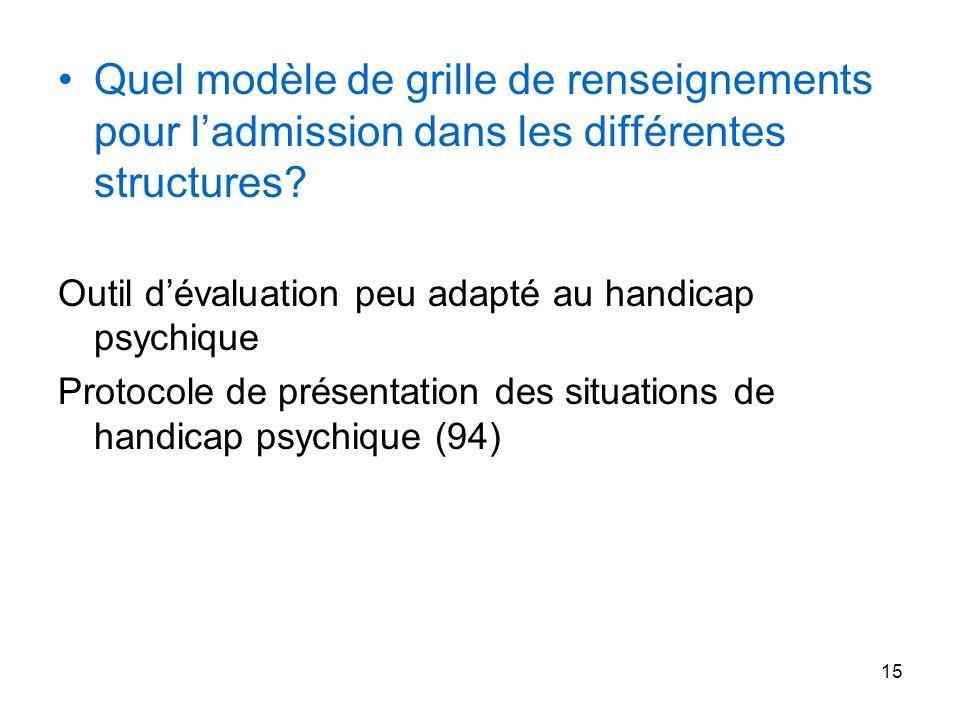 Quel modèle de grille de renseignements pour l'admission dans les différentes structures