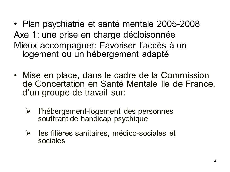 Plan psychiatrie et santé mentale 2005-2008