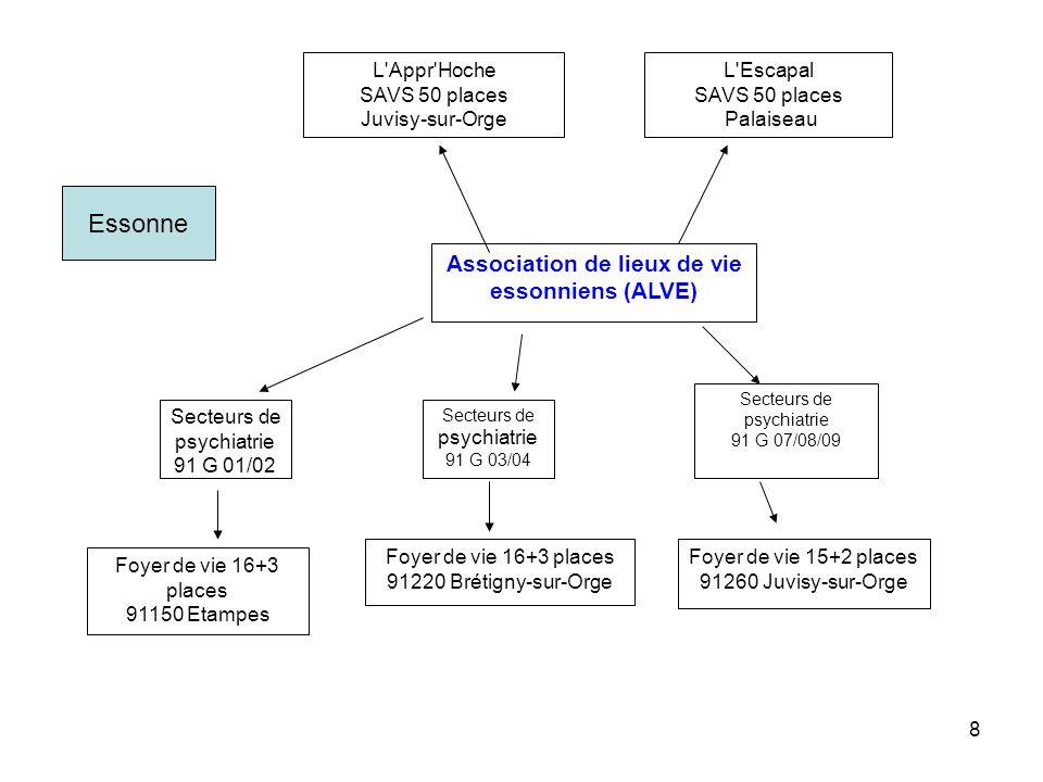 Association de lieux de vie essonniens (ALVE)