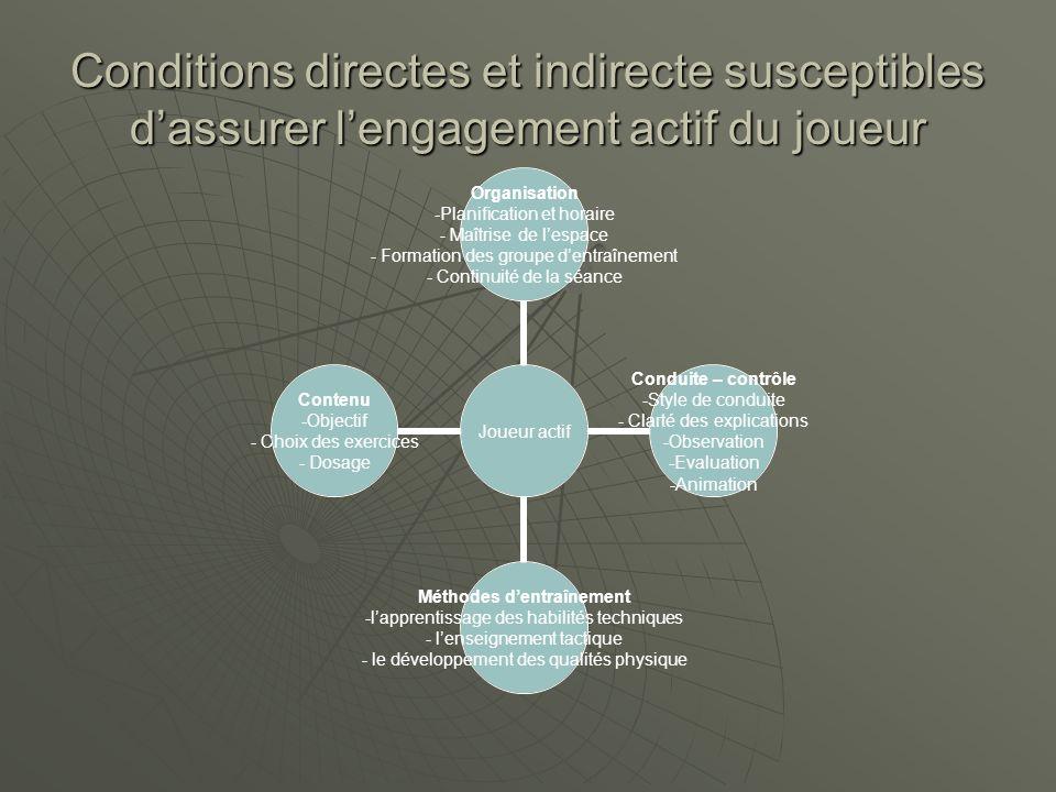 Conditions directes et indirecte susceptibles d'assurer l'engagement actif du joueur