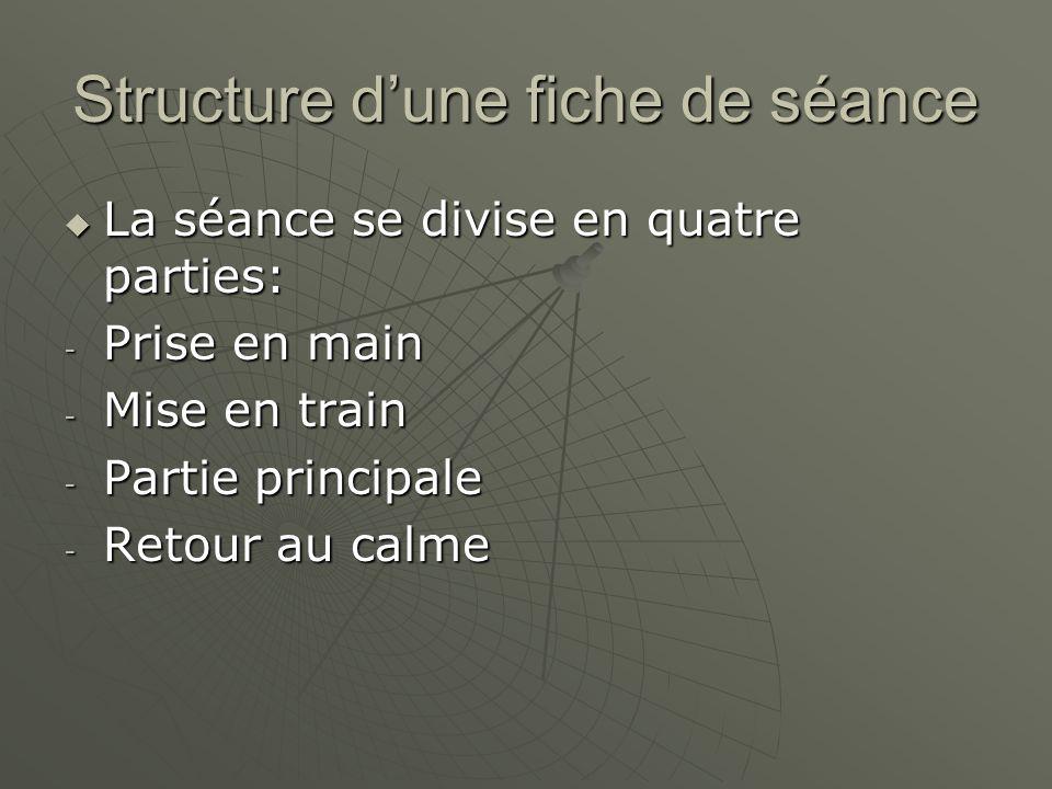 Structure d'une fiche de séance