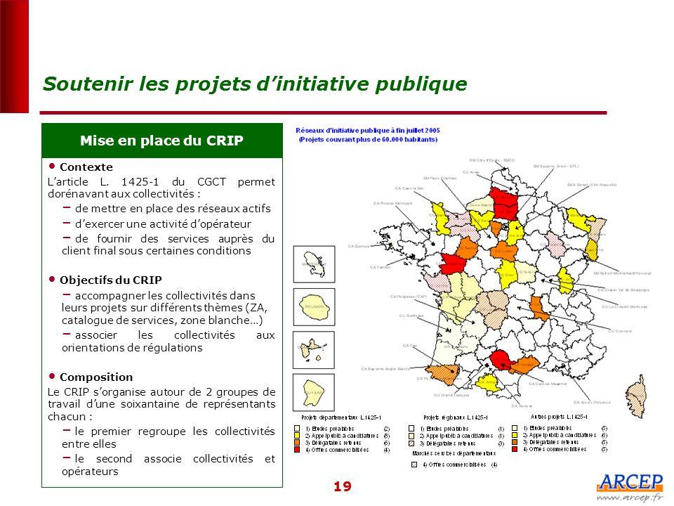 Soutenir les projets d'initiative publique