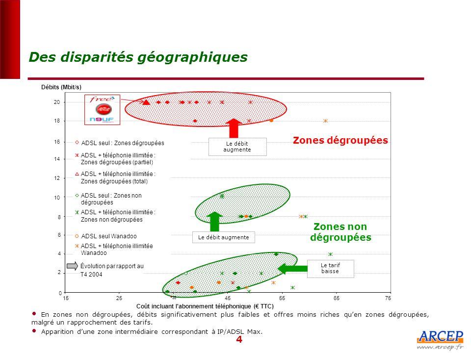Des disparités géographiques