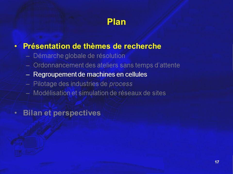 Plan Présentation de thèmes de recherche Bilan et perspectives
