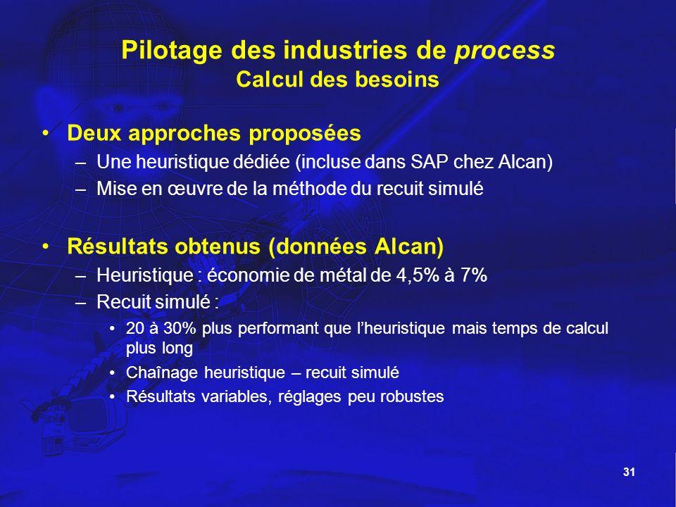 Pilotage des industries de process Calcul des besoins