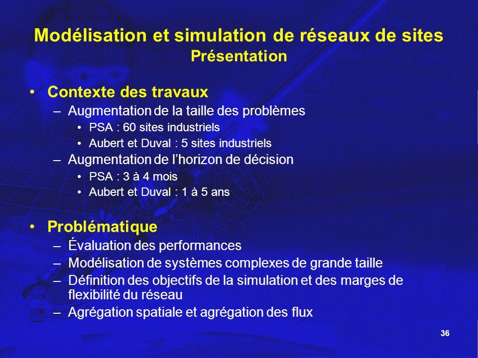 Modélisation et simulation de réseaux de sites Présentation