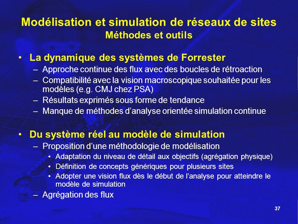 Modélisation et simulation de réseaux de sites Méthodes et outils