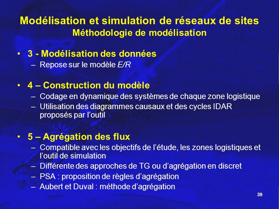 Modélisation et simulation de réseaux de sites Méthodologie de modélisation