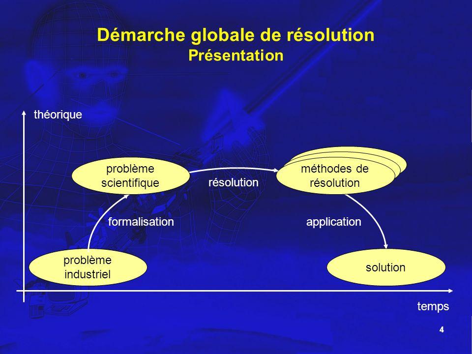 Démarche globale de résolution Présentation
