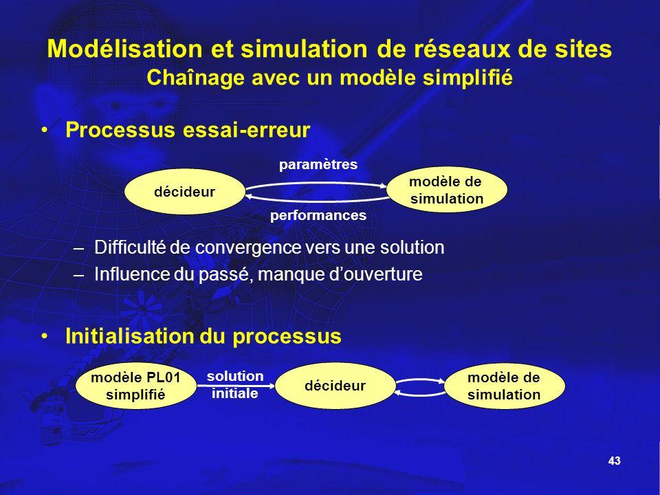 Modélisation et simulation de réseaux de sites Chaînage avec un modèle simplifié