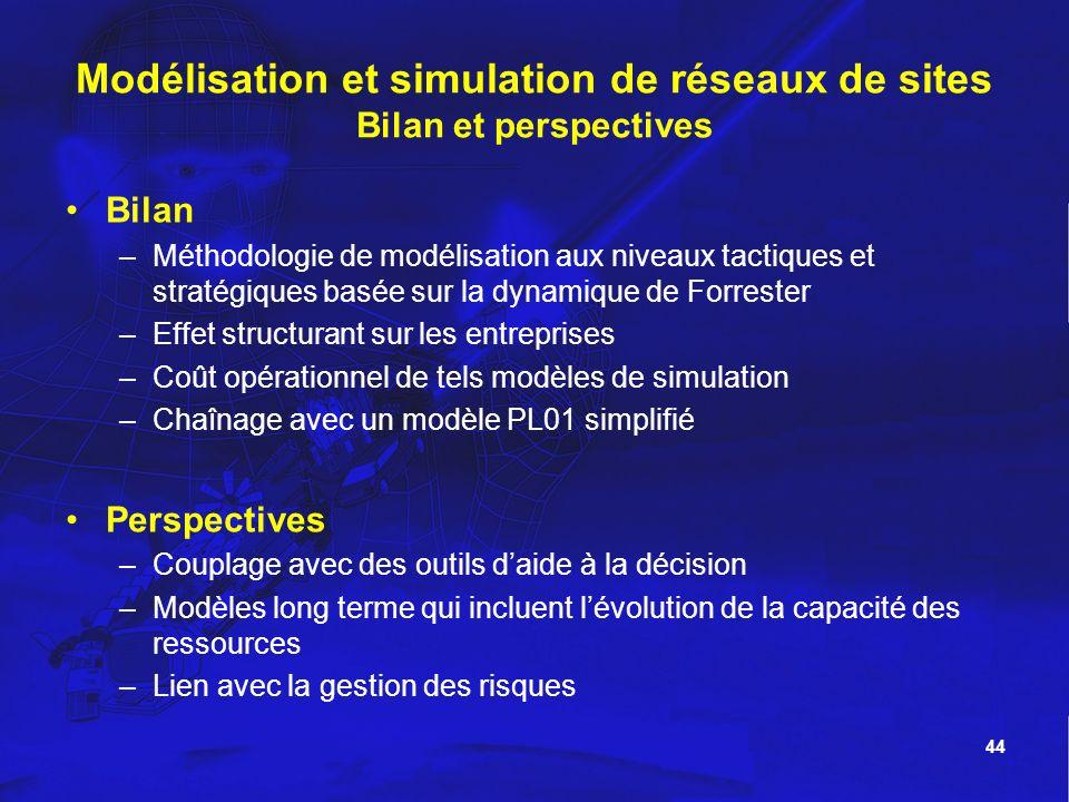 Modélisation et simulation de réseaux de sites Bilan et perspectives