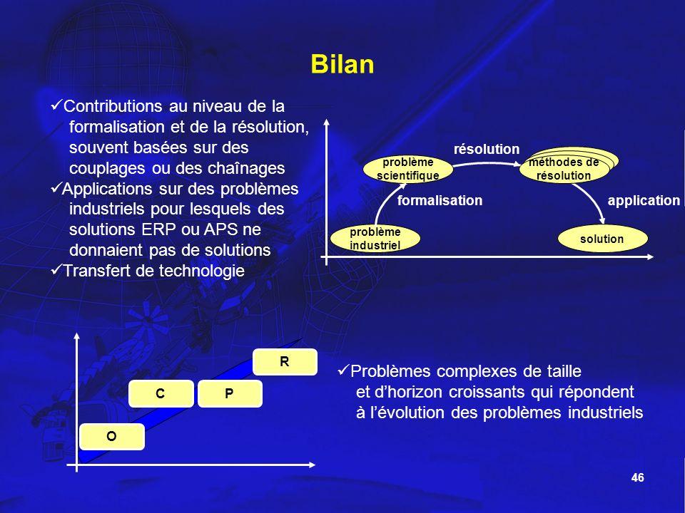 Bilan Contributions au niveau de la formalisation et de la résolution, souvent basées sur des couplages ou des chaînages.