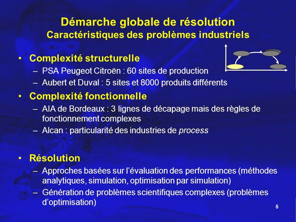 Démarche globale de résolution Caractéristiques des problèmes industriels