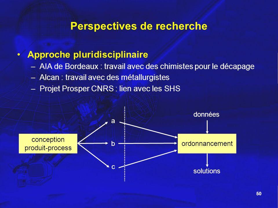 Perspectives de recherche