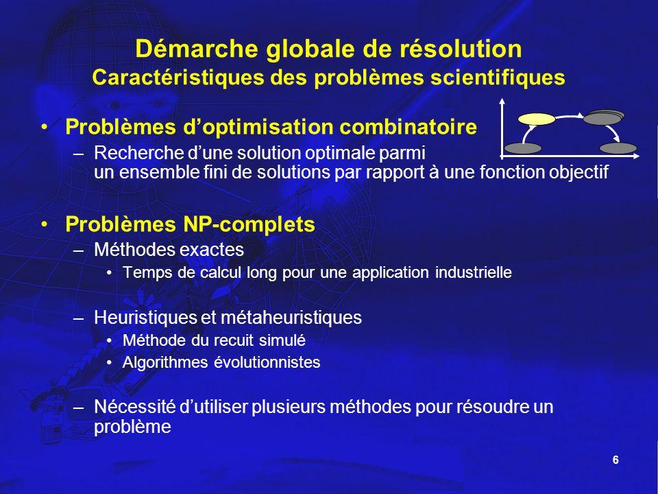 Démarche globale de résolution Caractéristiques des problèmes scientifiques