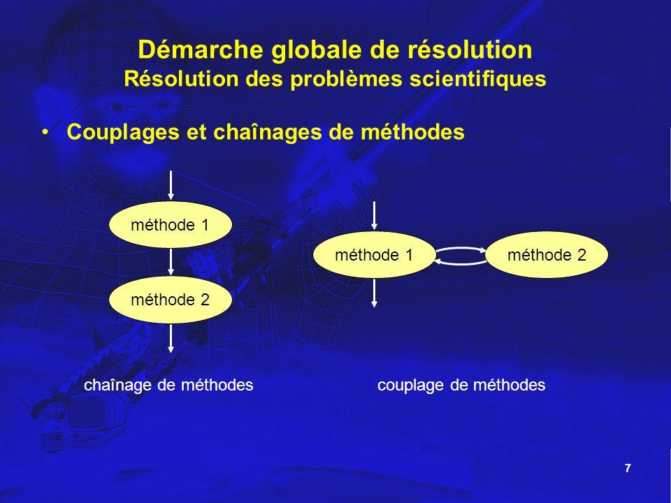 Démarche globale de résolution Résolution des problèmes scientifiques