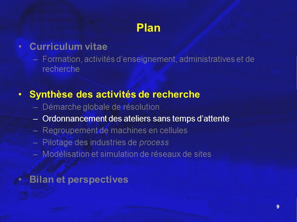 Plan Curriculum vitae Synthèse des activités de recherche