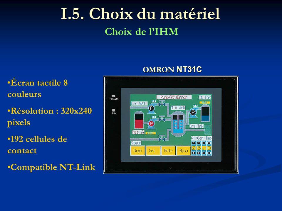 I.5. Choix du matériel Choix de l'IHM Écran tactile 8 couleurs