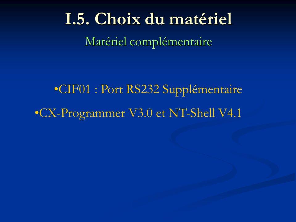 I.5. Choix du matériel Matériel complémentaire