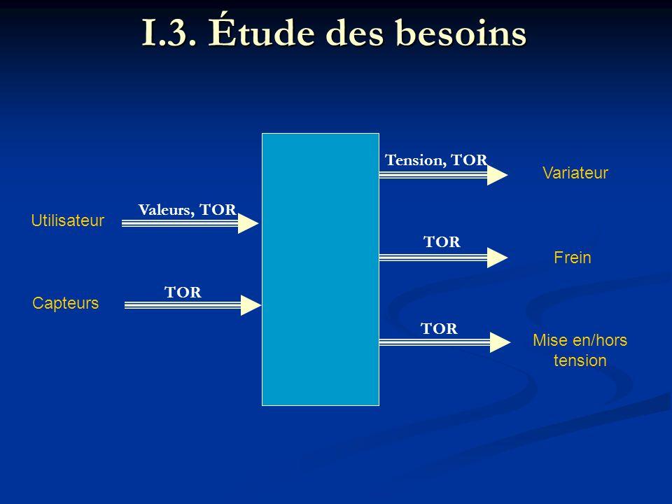 I.3. Étude des besoins Tension, TOR Variateur Valeurs, TOR Utilisateur