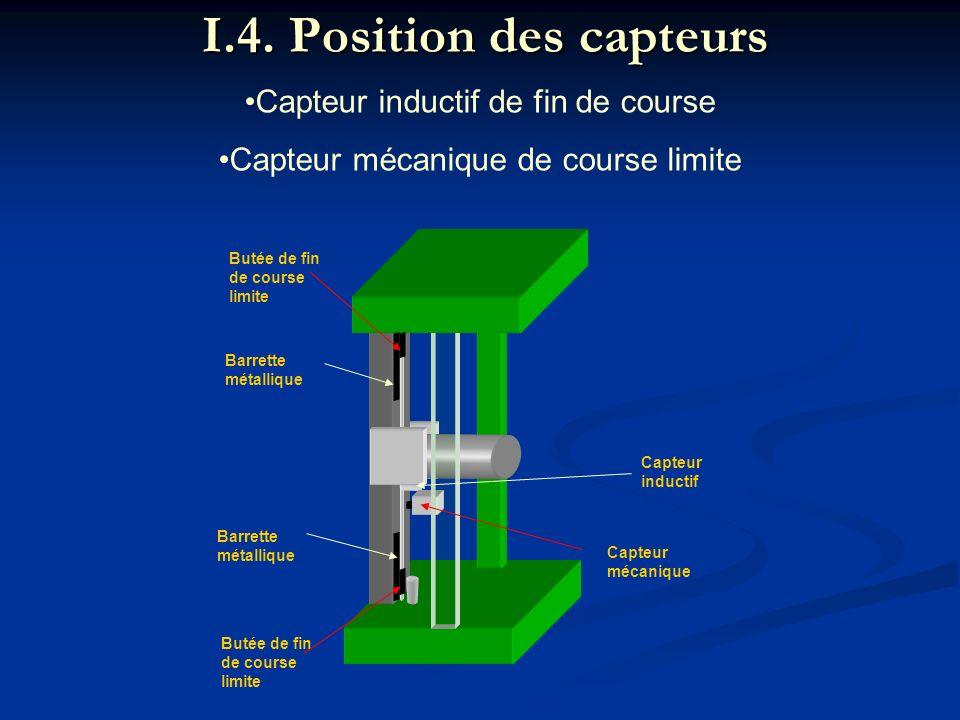 I.4. Position des capteurs