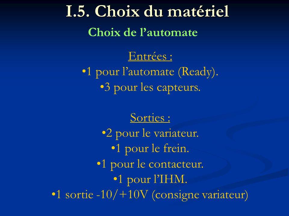 I.5. Choix du matériel Choix de l'automate Entrées :