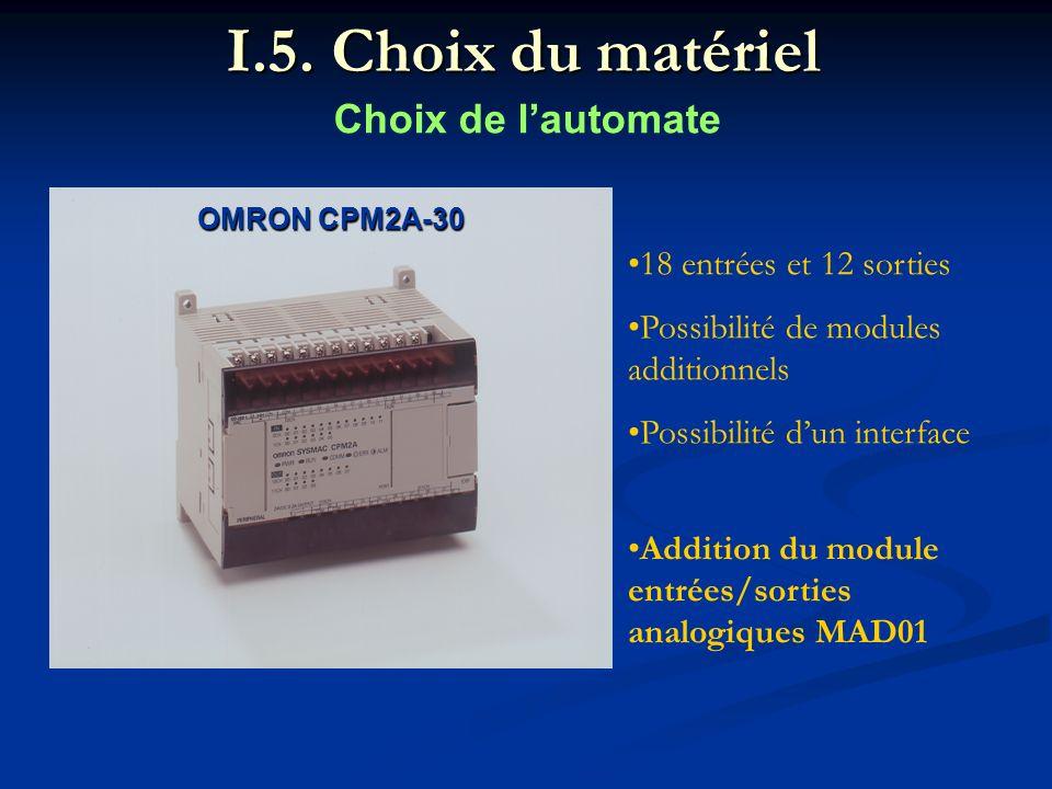 I.5. Choix du matériel Choix de l'automate 18 entrées et 12 sorties