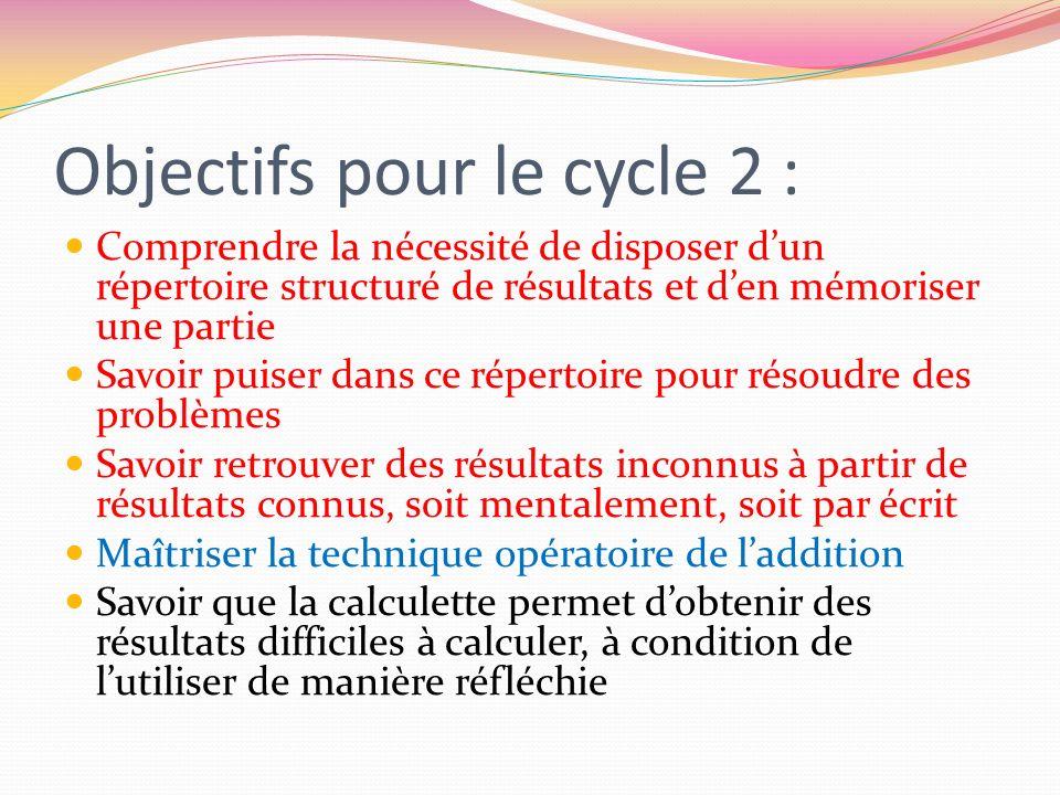 Objectifs pour le cycle 2 :