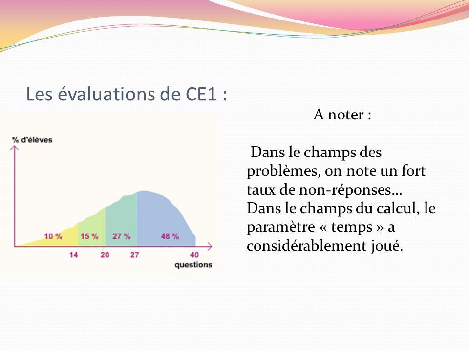 Les évaluations de CE1 : A noter :