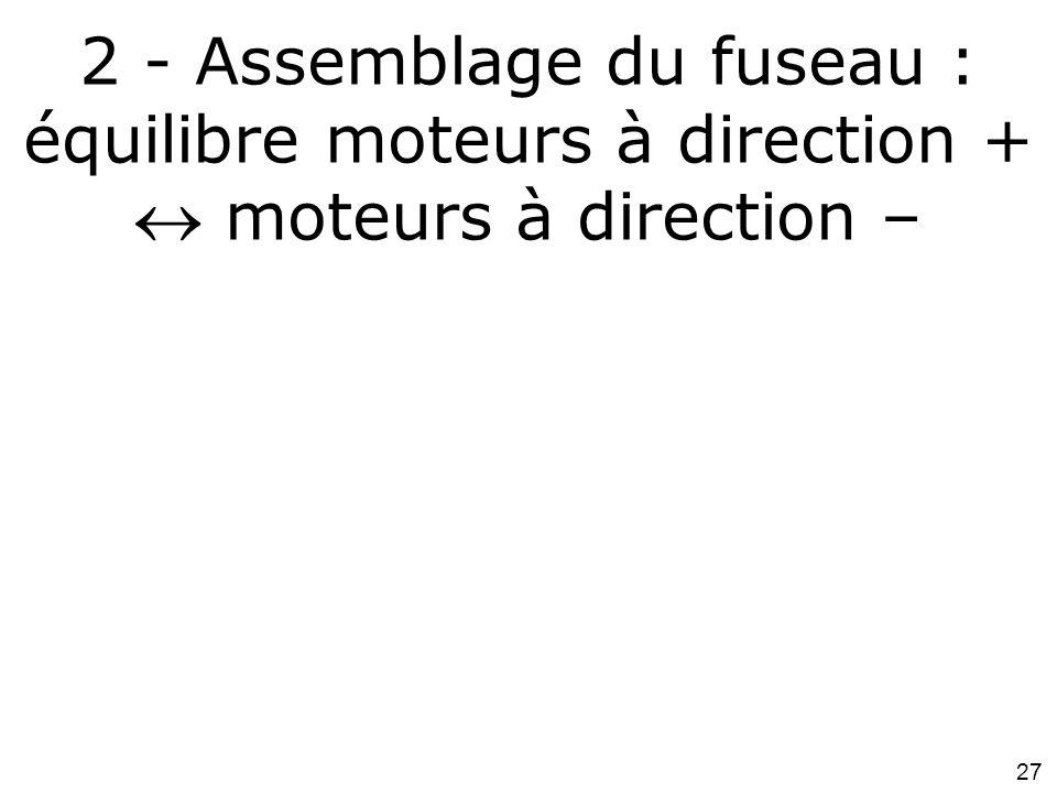 2 - Assemblage du fuseau : équilibre moteurs à direction +  moteurs à direction –