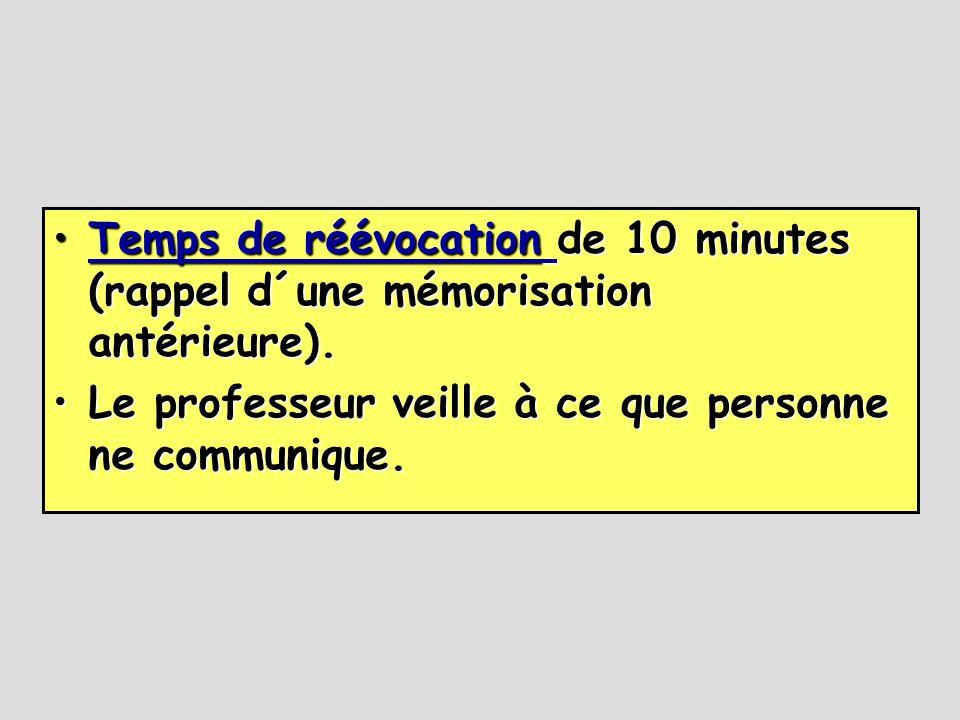 Temps de réévocation de 10 minutes (rappel d´une mémorisation antérieure).