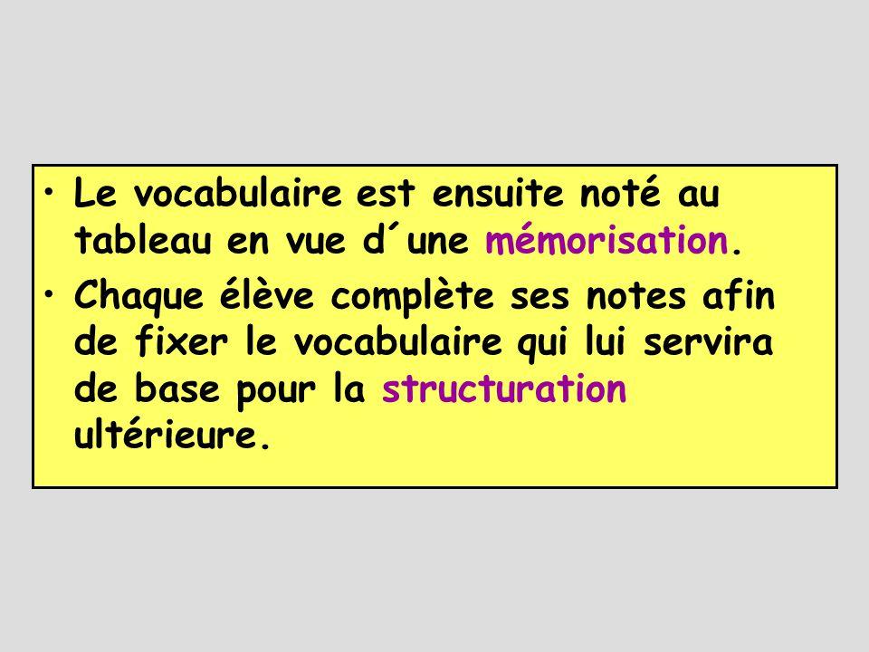 Le vocabulaire est ensuite noté au tableau en vue d´une mémorisation.