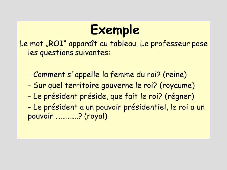 """Exemple Le mot """"ROI apparaît au tableau. Le professeur pose les questions suivantes: - Comment s´appelle la femme du roi (reine)"""