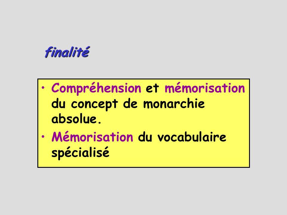 finalité Compréhension et mémorisation du concept de monarchie absolue.