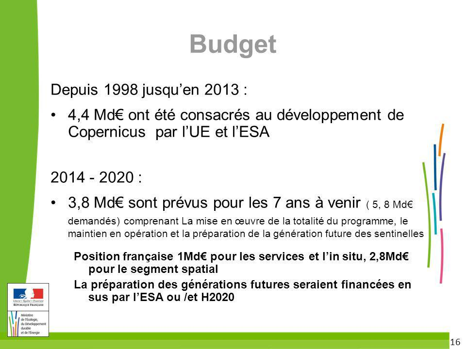 Budget Depuis 1998 jusqu'en 2013 :