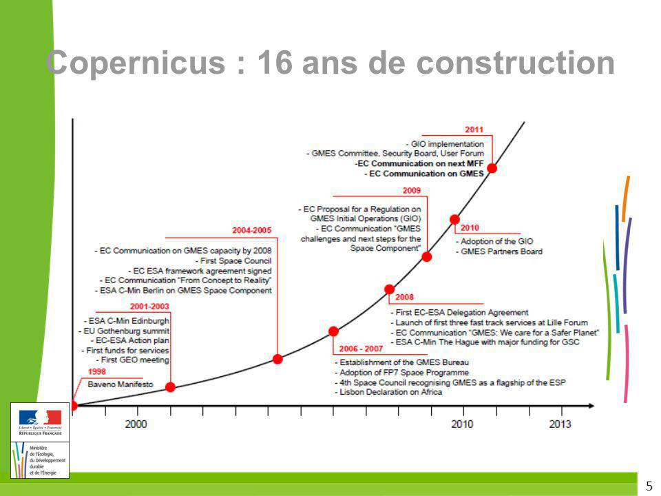 Copernicus : 16 ans de construction