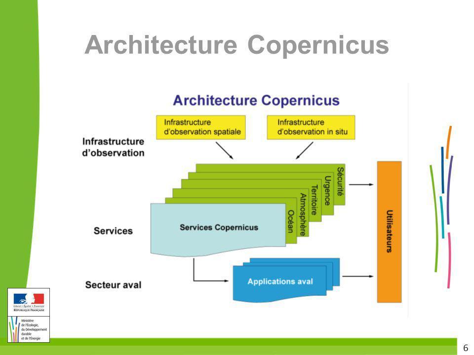 Architecture Copernicus