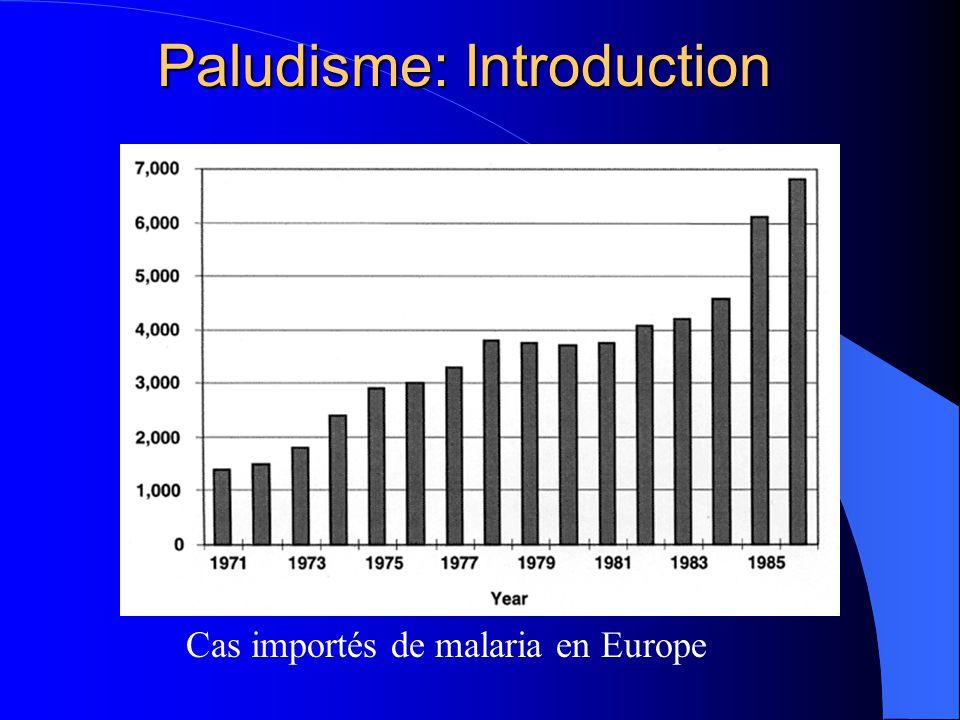 Paludisme: Introduction