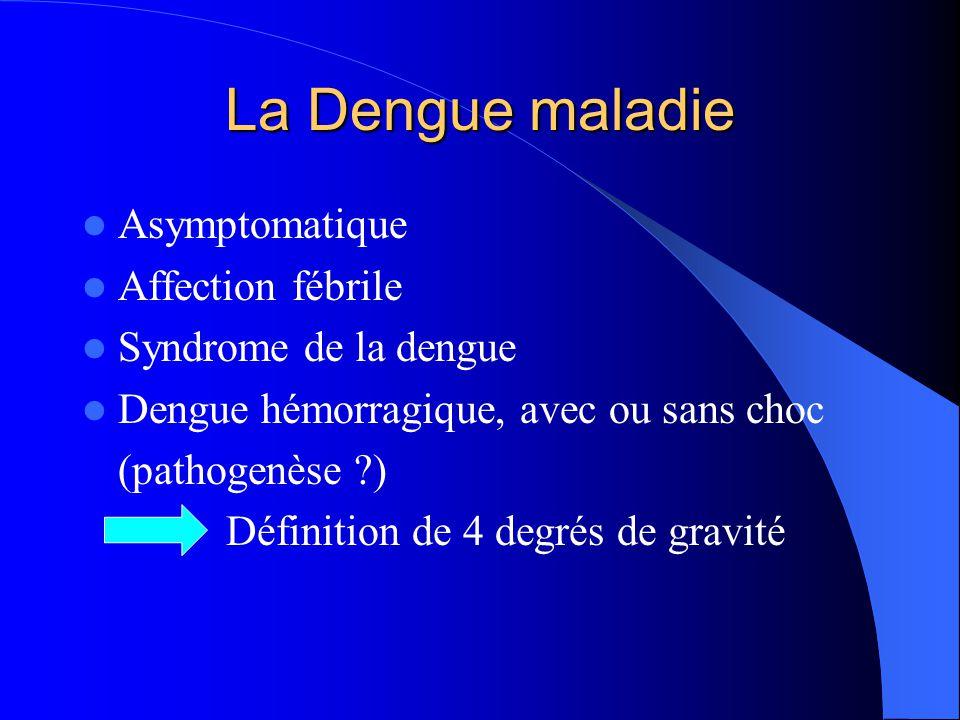 La Dengue maladie Asymptomatique Affection fébrile