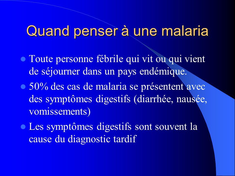Quand penser à une malaria