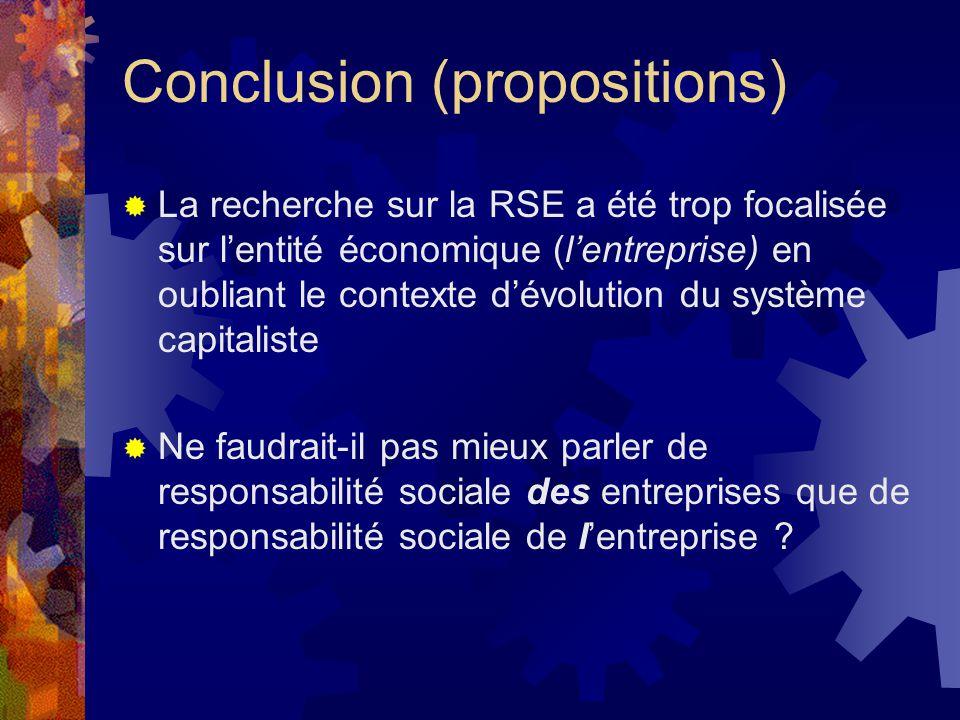 Conclusion (propositions)