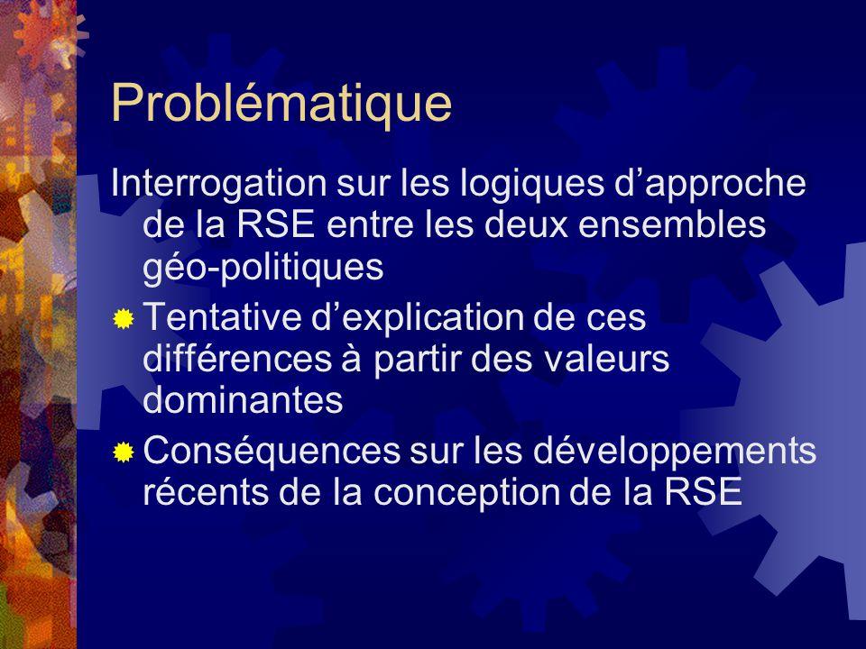Problématique Interrogation sur les logiques d'approche de la RSE entre les deux ensembles géo-politiques.