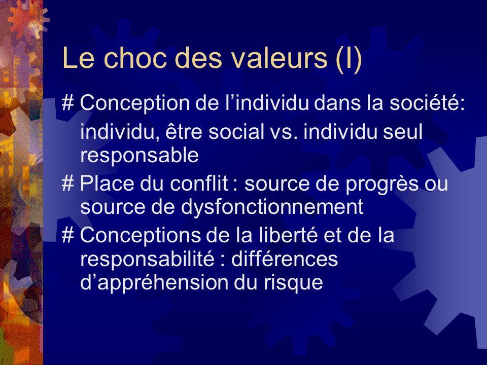 Le choc des valeurs (I) # Conception de l'individu dans la société: