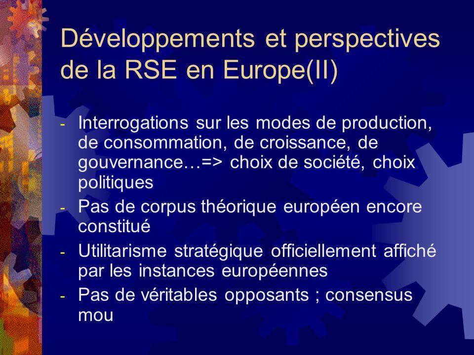 Développements et perspectives de la RSE en Europe(II)