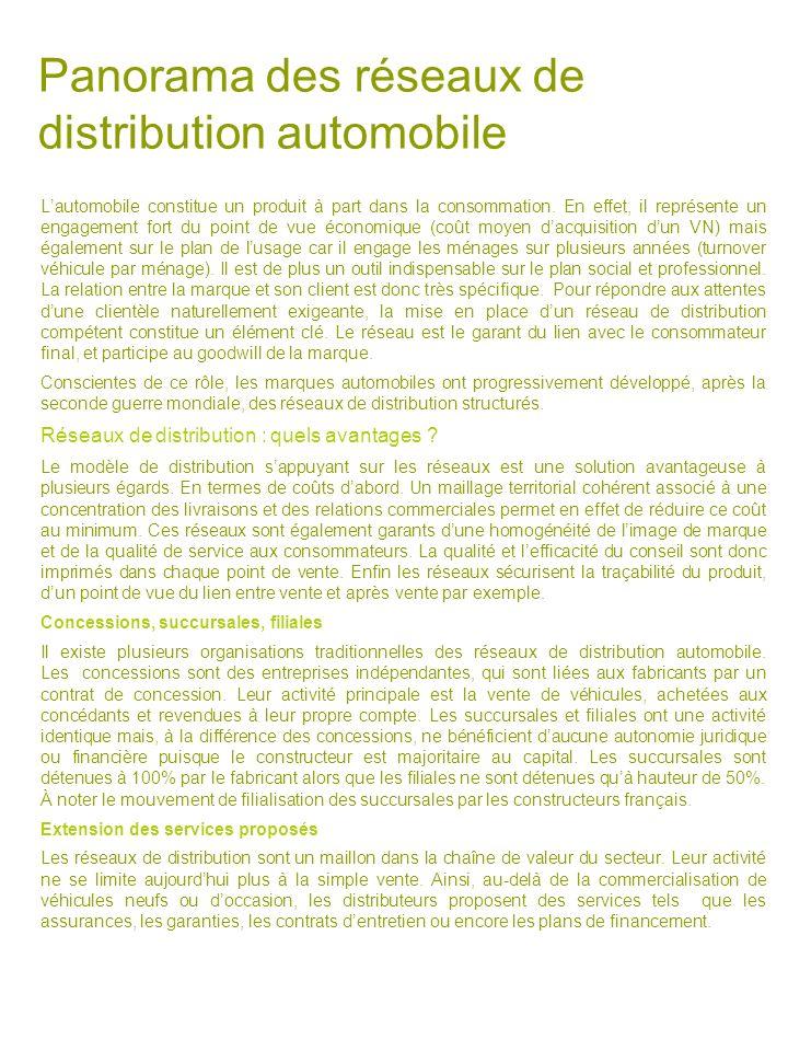 Panorama des réseaux de distribution automobile