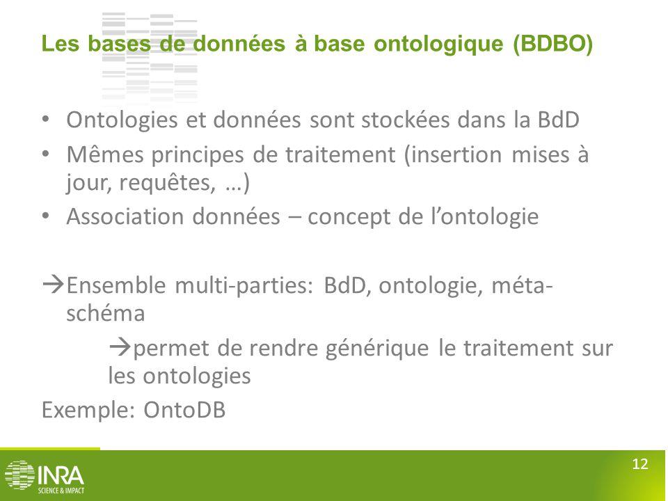 Les bases de données à base ontologique (BDBO)